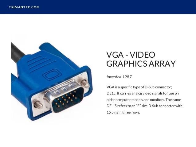 DSub. VGA. DVI. DisplayPort. HDMI - What's the difference?