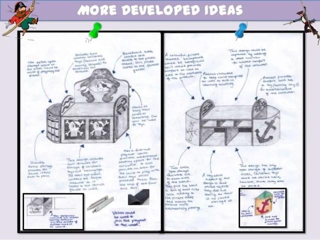 A GCSE Coursework Example 2