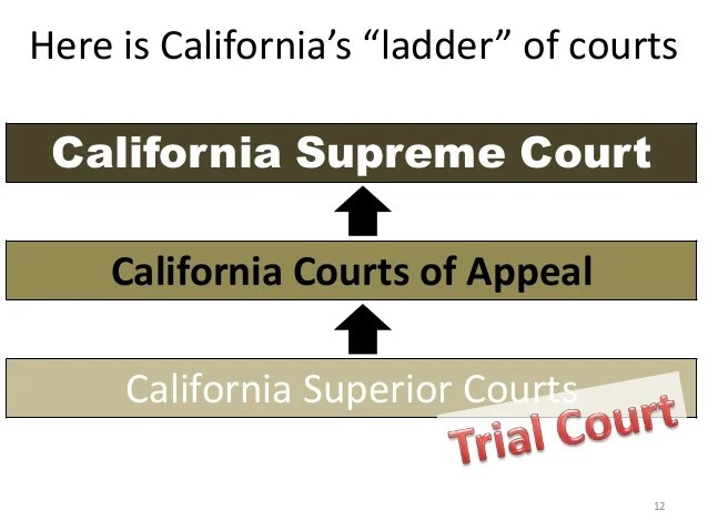 california court system diagram wiring for trailer lights 4 way dual