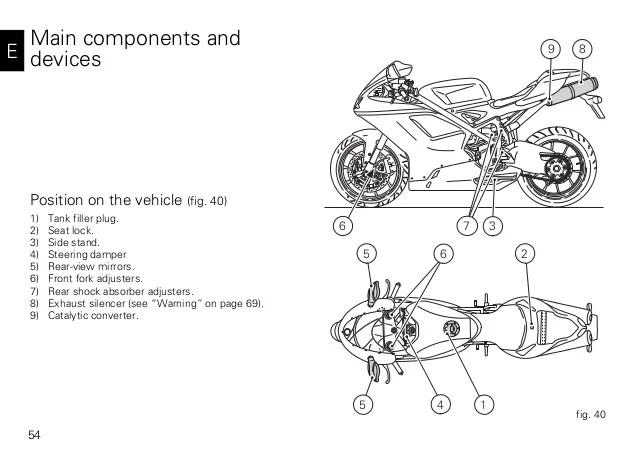Ducati 848 Wiring Diagram. Schematic. Free Wiring Diagrams