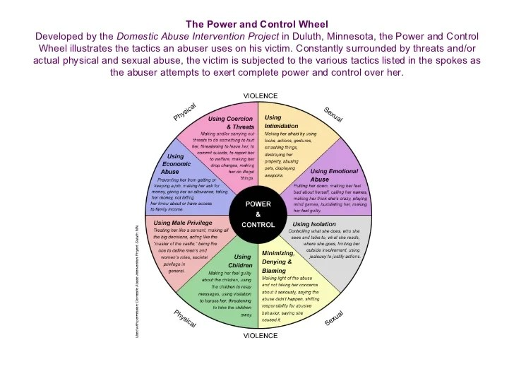 emotional cycle of abuse diagram adjustable air ride suspension dv 101 powerpoint 2 8