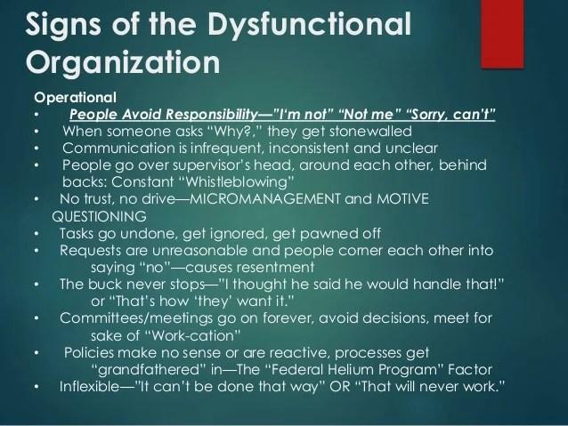 Dysfunction vs Efficieny: An Internal Self Appraisal
