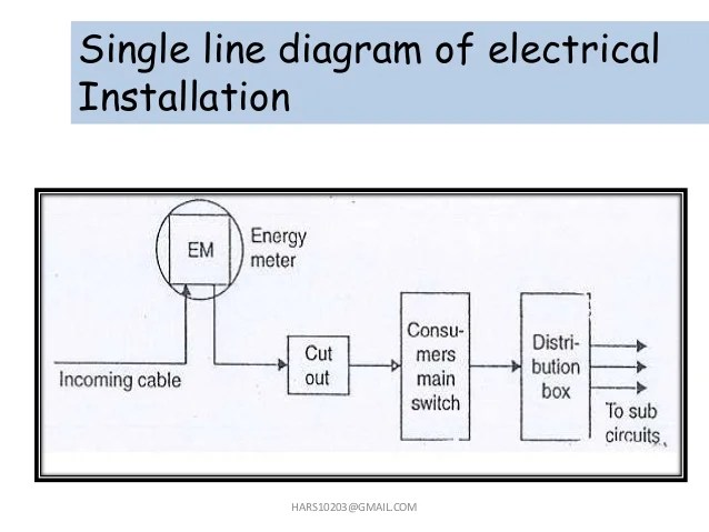 home circuit wiring diagrams mercruiser pre alpha outdrive parts diagram domestic single line of electrical installation hars10203 gmail