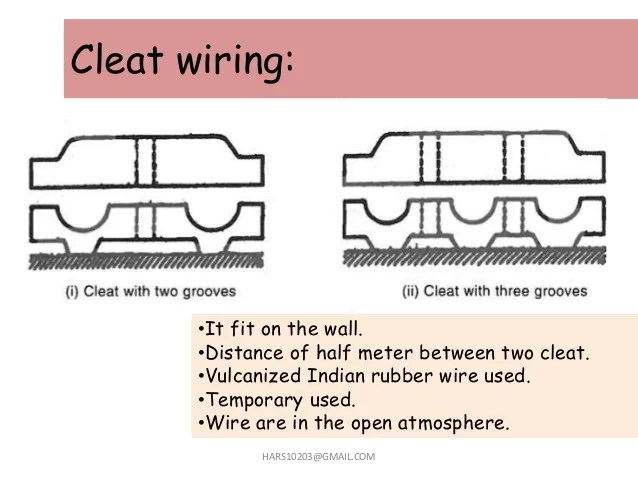 household wiring diagram india grote 900 turn signal switch home domestic metal conduit p v c 9