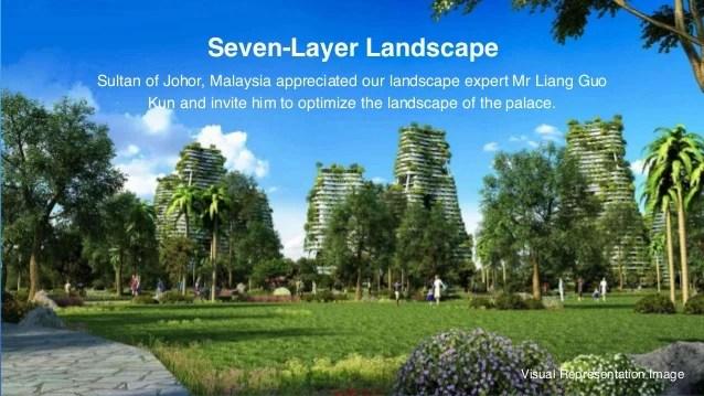 E Brochure Apartemen Country Garden Bsd Sky House