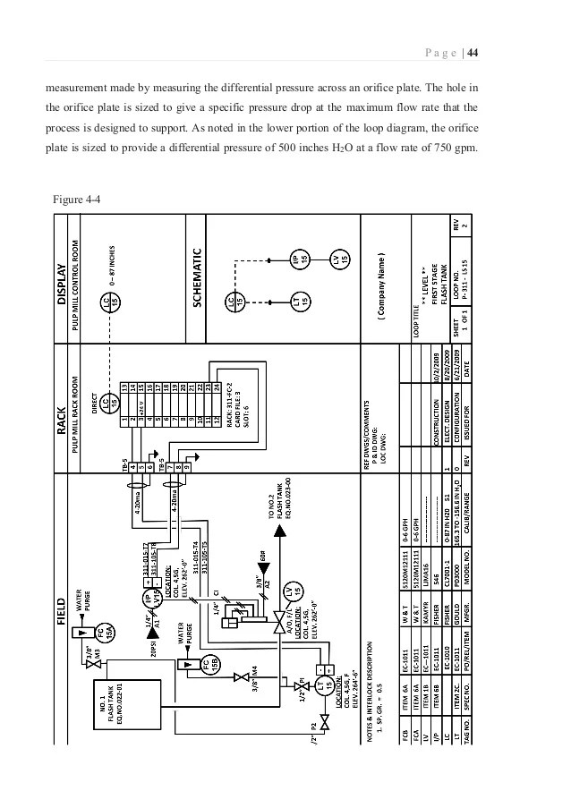two wire pressure transmitter wiring diagram lifan 150 cdi full