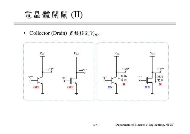 射頻電子 - [實驗第二章] I/O電路設計