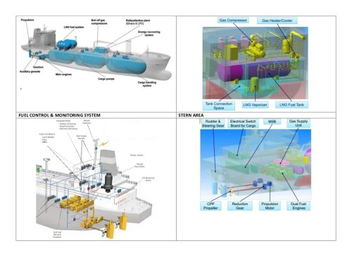 small resolution of lng engine fuel system diagram system