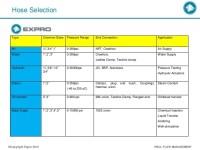 Hydraulic Hose Temperature Rating - Acpfoto