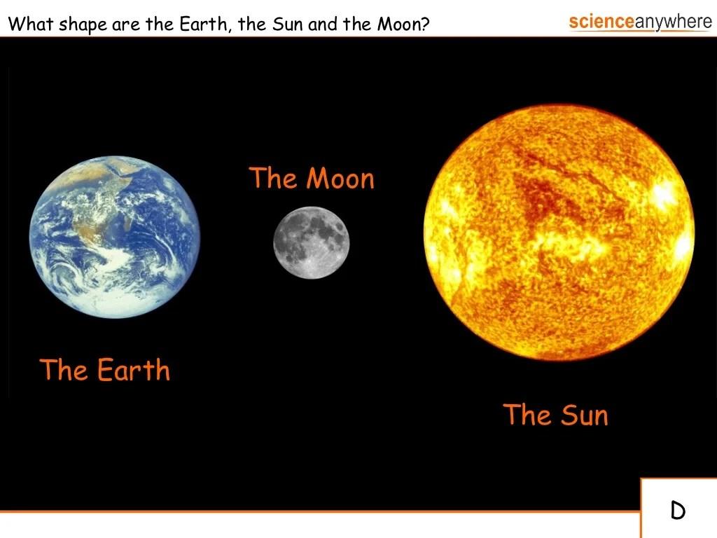 Earth Moon And Sun
