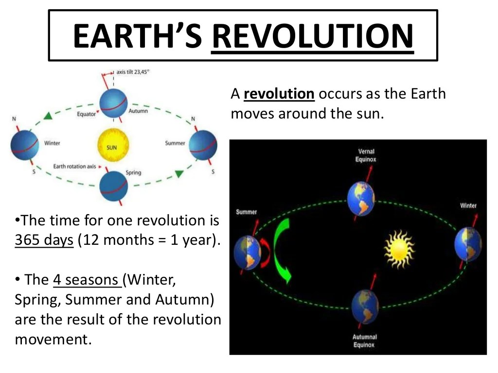 Earth Movements
