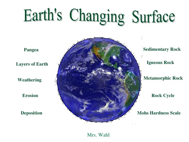Earth39s Changing Surface