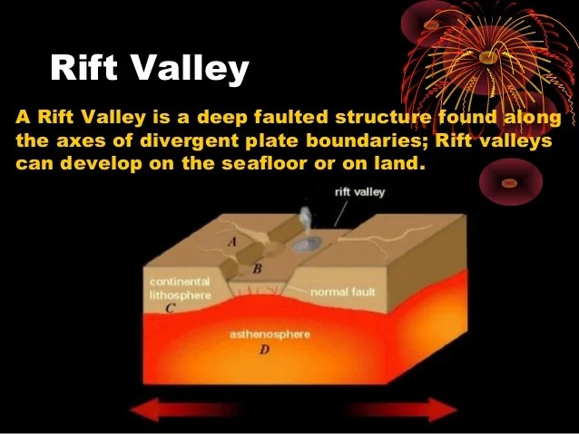 Where Are Rift Valleys Located