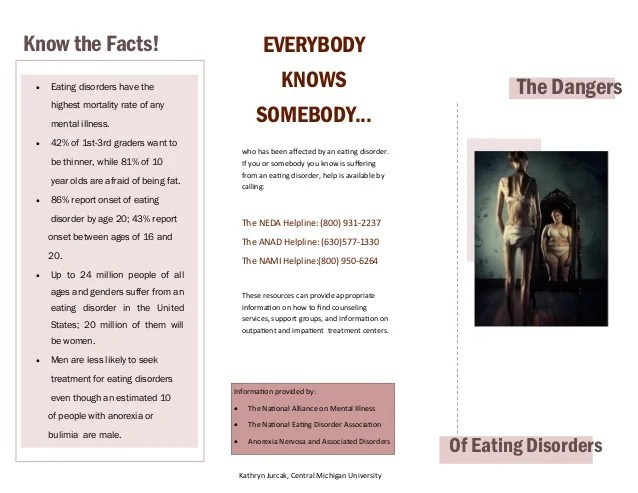 Eating Disorders Brochure