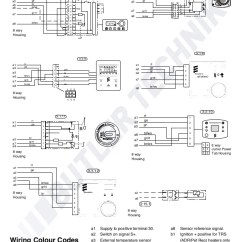 Audi A2 Wiring Diagram 99 F150 Starter Great Installation Of Smart Car Diagrams Odicis Pdf
