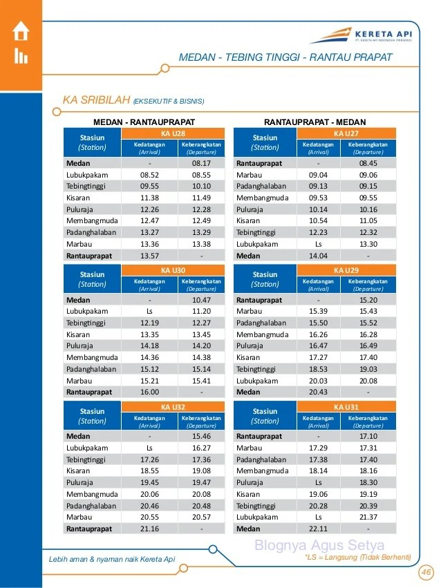 Jadwal Kereta Api Medan Kisaran : jadwal, kereta, medan, kisaran, Jadwal, Perjalanan, Kereta, Ekonomi, Bisnis, Eksekutif