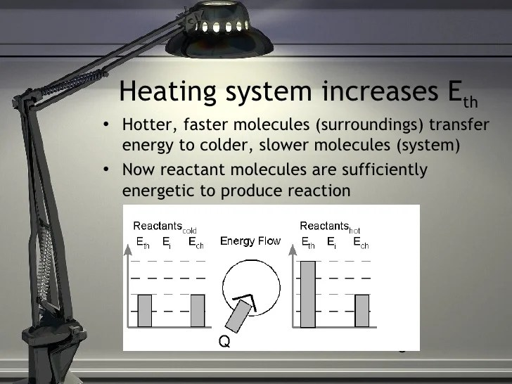 also keeping track of energy in chemical reactions rh slideshare