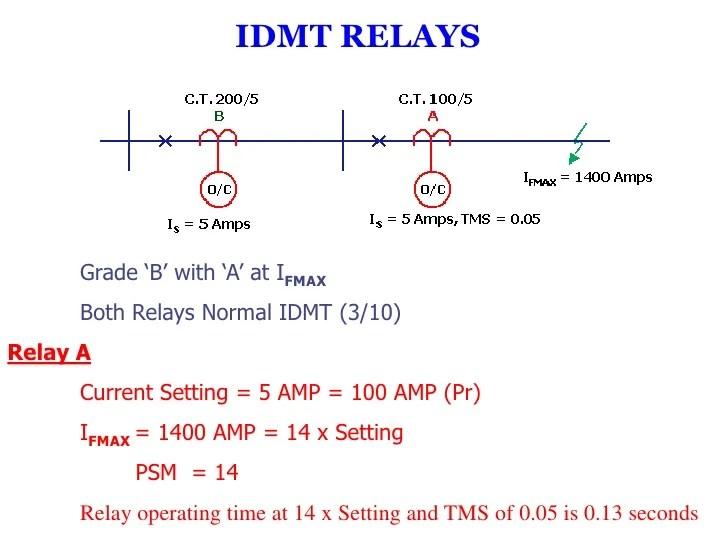 2002 kia sportage ac wiring diagram rh homesecurity press Kia Electrical Wiring Diagram Kia Sorento Wiring-Diagram
