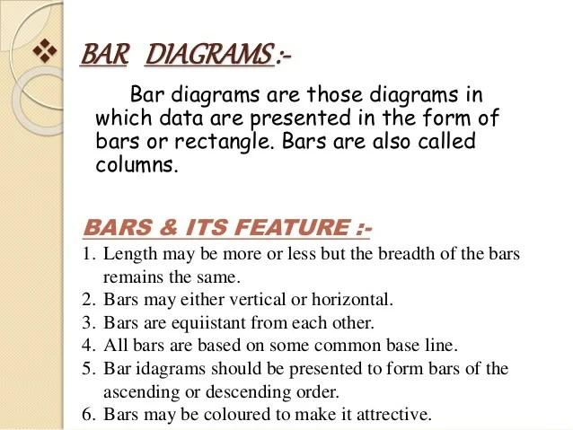 what is a bar diagram fender squier bullet strat wiring diagrammatic presentation of data pie 4 ii multiple diagrams