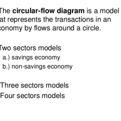 Government Circular Flow Diagram Plant Cell Only The Of Economic Activity