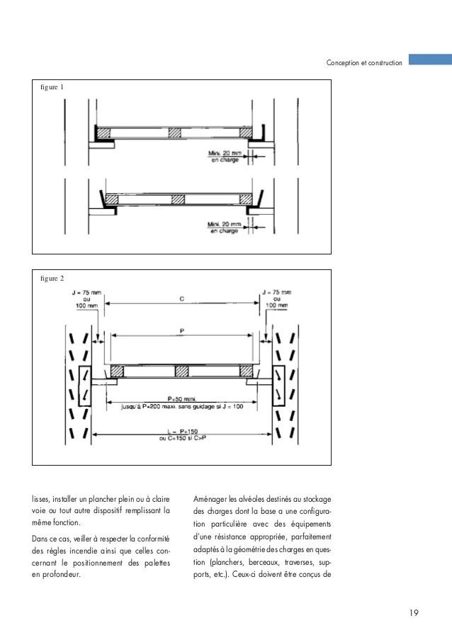 Documents Sur Le Rayonage