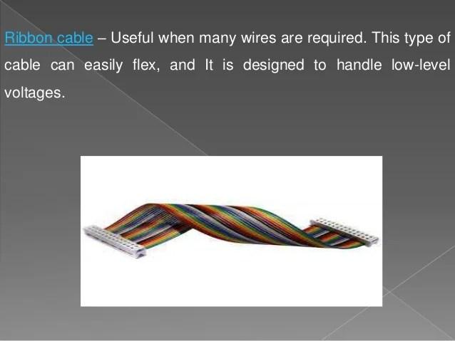 Types Of Wiring Installation Methods