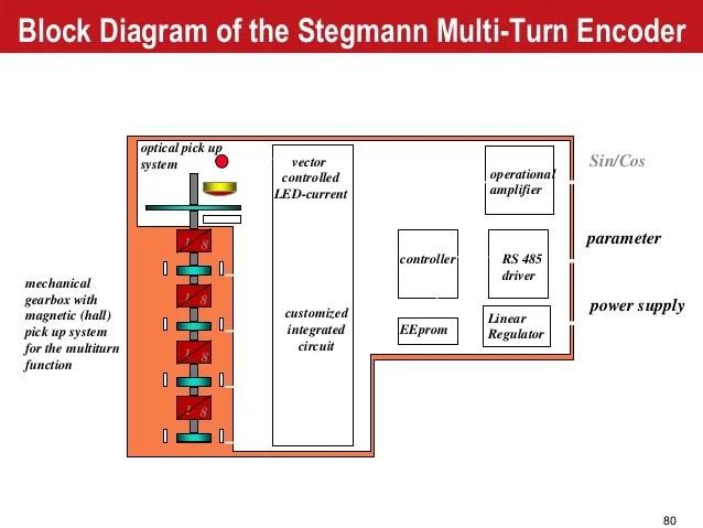 Kdl60ex725 Led Driver Motion Sensor Circuit Diagram Schematic