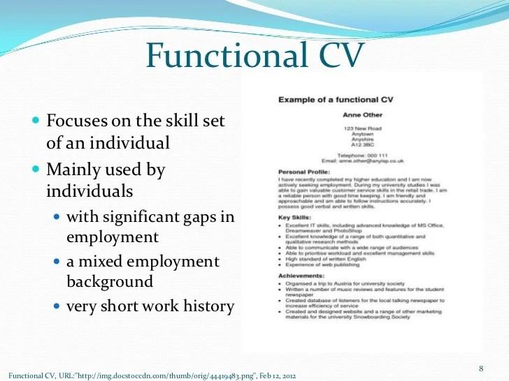 Functional CV Focuses On