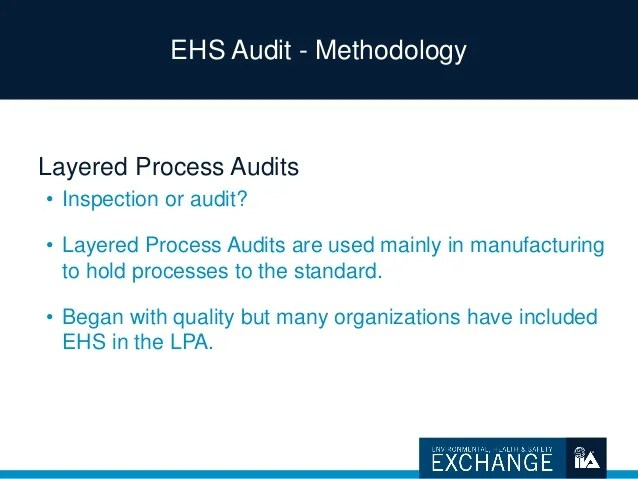 Successful EHS Auditing Insights from a Client's Perspective
