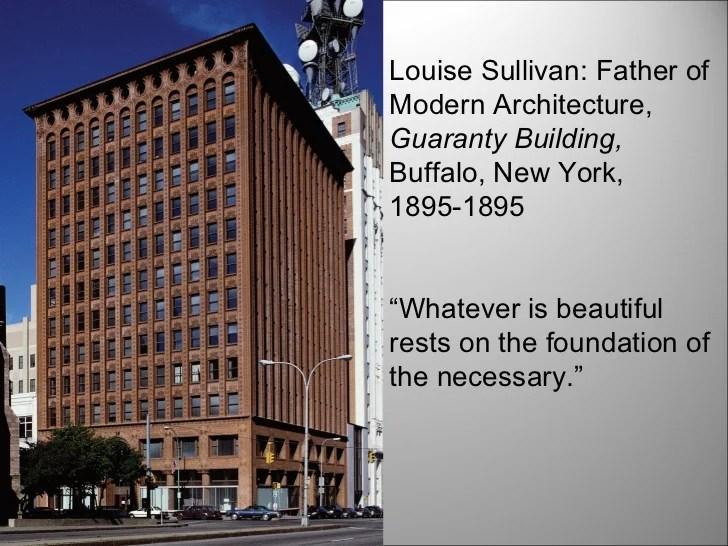 Neo Modernism Architecture Ppt - Modern Home Interior Design