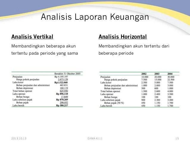 Contoh Analisis Laporan Keuangan Secara Vertikal Dan Horizontal Kumpulan Contoh Laporan Cute766