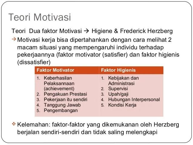 EKMA 4116  Modul 11 Komunikasi dan Motivasi dalam Organisasi