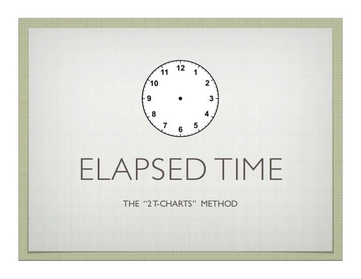 Elapsed time the    charts   method also rh slideshare
