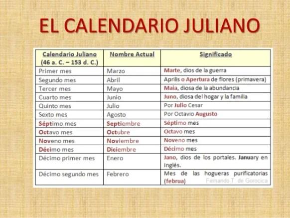 Resultado de imagen para calendario Juliano