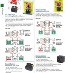 Blue Sea Mini Add A Battery Wiring Diagram For Plug 2.electrical