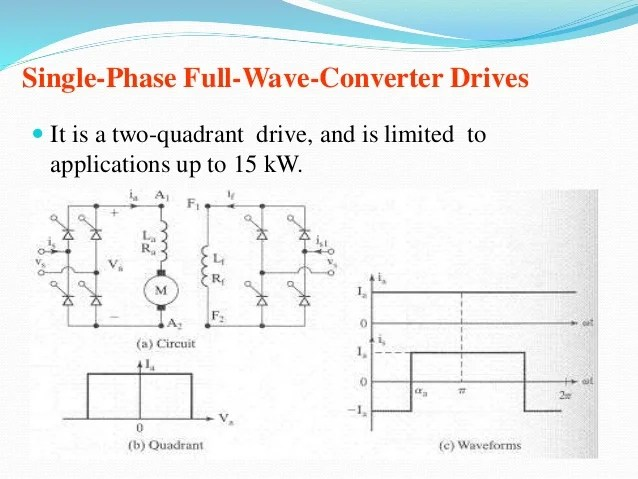 single phase to three converter wiring diagram 2007 f250 fuse box electrical ac & dc drives ppt