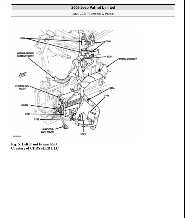 Jeep Patriot 2009 Wiring Diagram