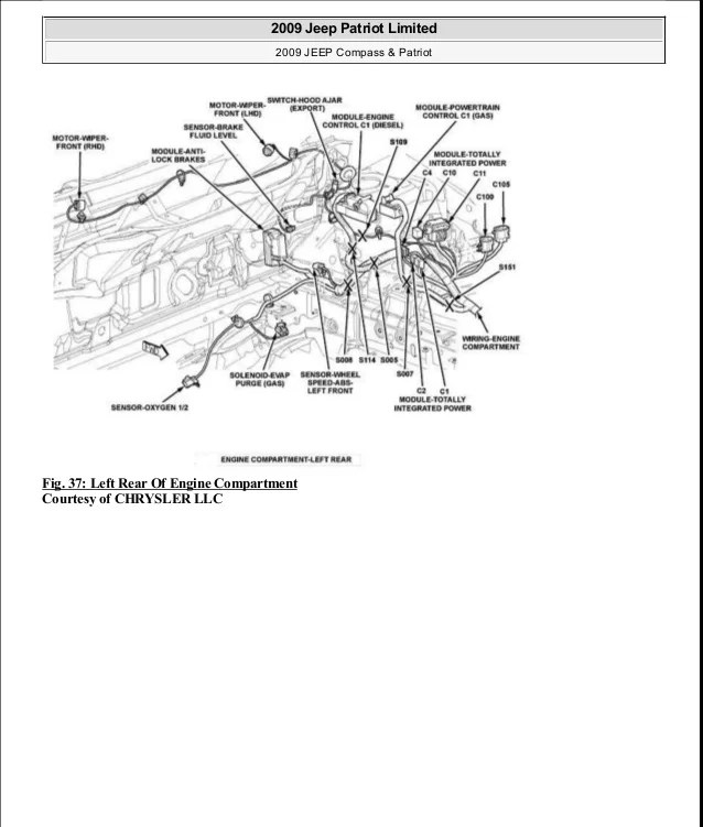 2007 jeep patriot engine diagram - automotive circuit diagram