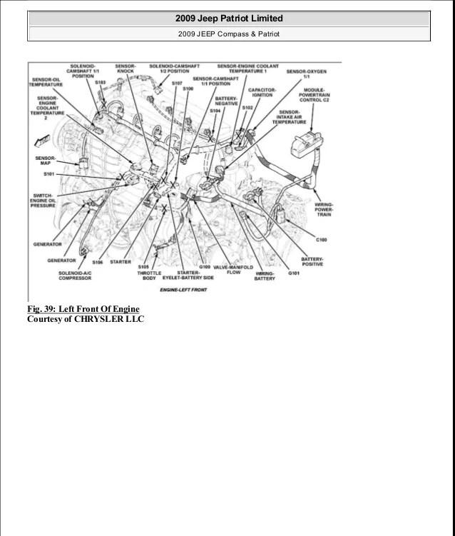 2004 Jeep Liberty Body Parts Diagram