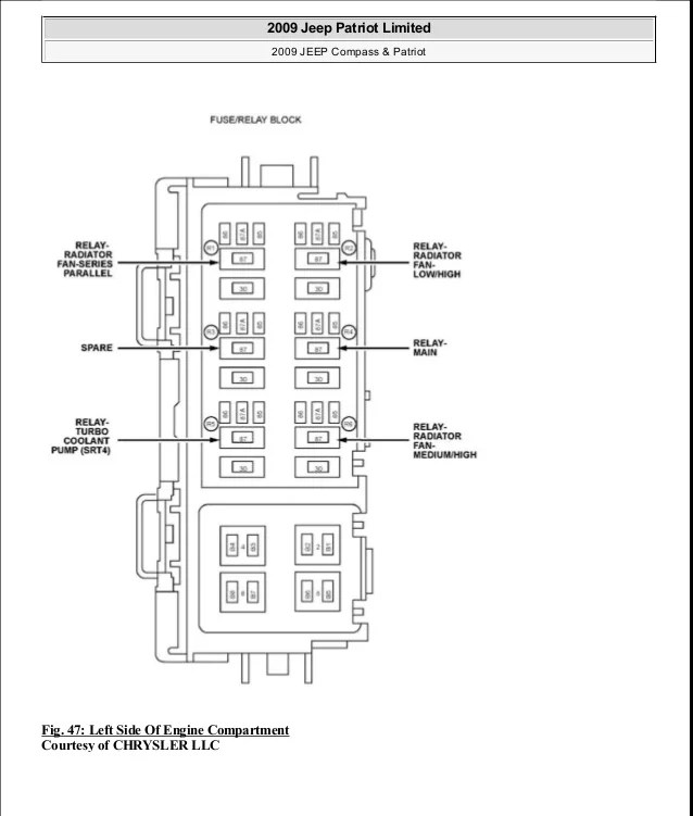 manual reparacion jeep compass patriot limited 20072009electrical component locator 53 638?resize\=638%2C751\&ssl\=1 2007 jeep patriot wiring schematic dodge ram wiring schematic  at mifinder.co