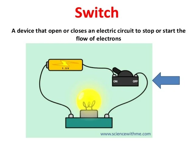 Battery Bulb Light Flows Electricity How