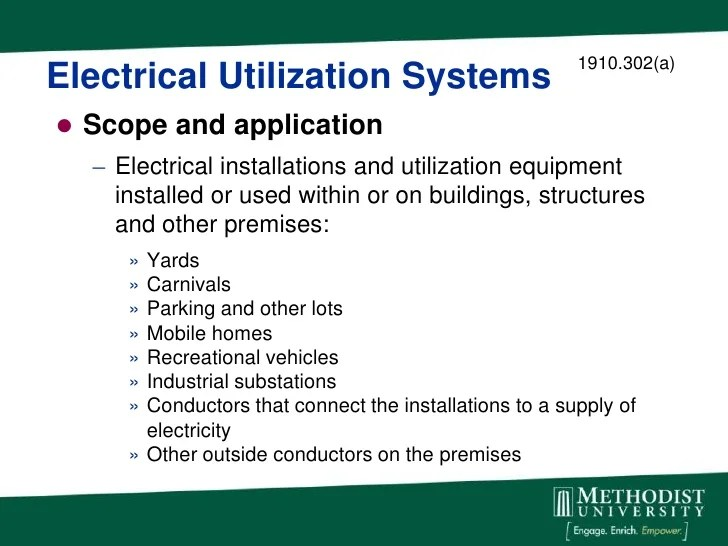 Safe Electrical Wiring In Homes
