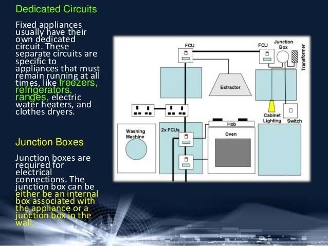 Kitchen Wiring Diagram – Wiring Diagram – Readingrat Net