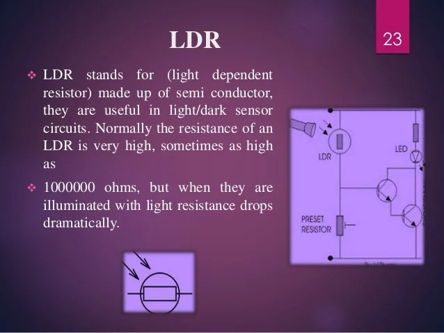 Diode Symbols Circuit Symbols Diode Led Light Emitting Diode Symbol