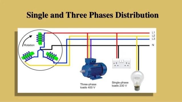 electric strike wiring diagram 02 silverado radio electrical systems in a building