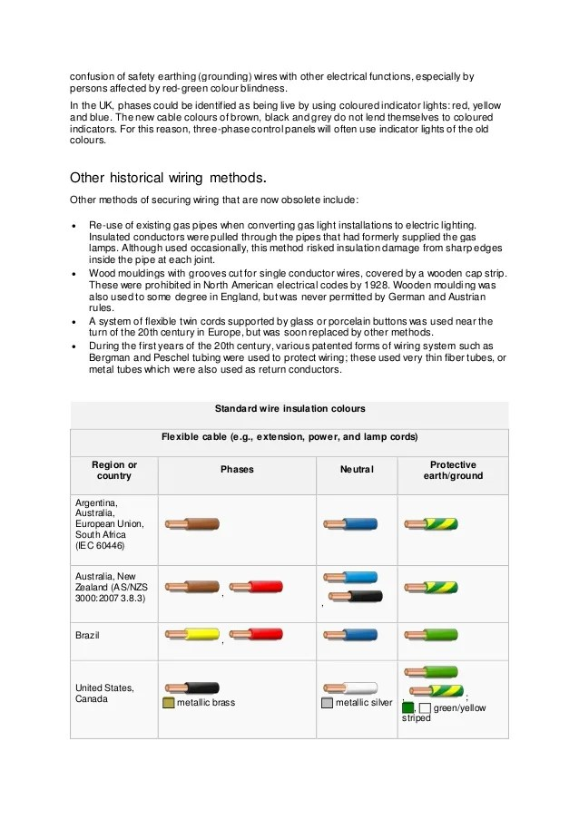 Iec wire colors wiring diagram online magnetic motor starter colours free also color blog rh rman military photos