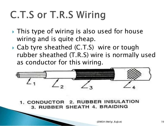 House Wiring Diagram Ppt