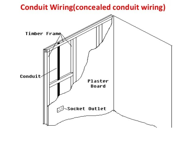 outside electrical wiring conduit