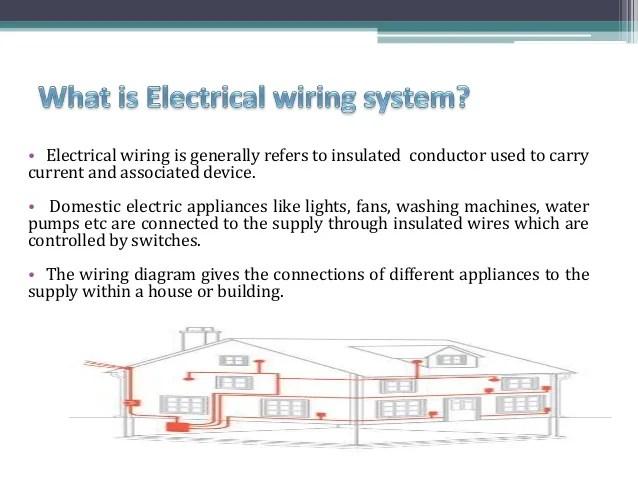 lighting control system wiring diagram tekonsha voyager brake controller electrical building services iv submitted by antima pathak ekta bhardwaj shweta saini 2