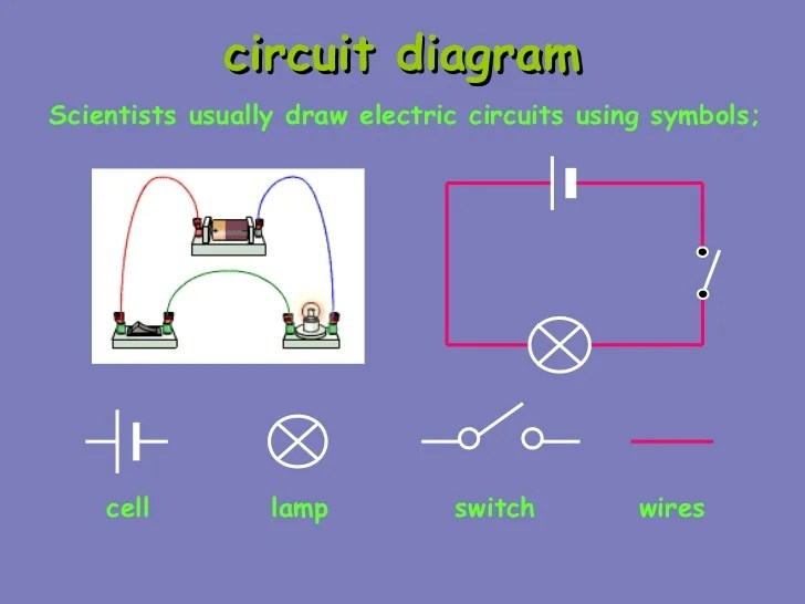 Series Battery Circuit With Motor And Electron Flow